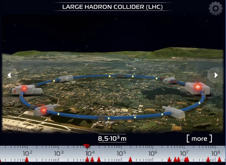 Science - Macrocosm 3D HD