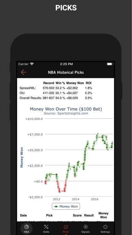 Betting Odds,Trends,Vegas Info screenshot-4