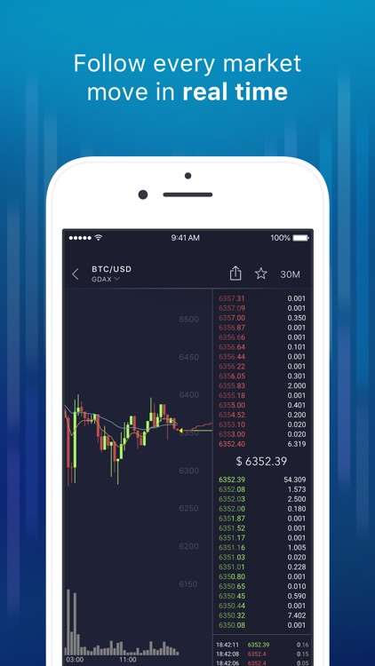 CryptoTrader: Charts & Alerts screenshot-1