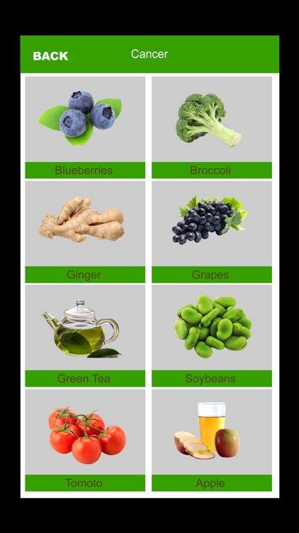Home Remedies : Natural Cure+