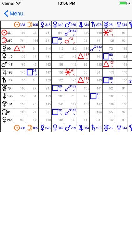 Astrological Charts Pro screenshot-4