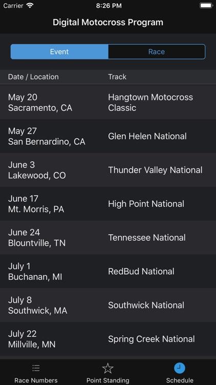 Digital Motocross Program