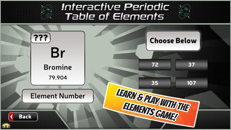 Popar Periodic Table