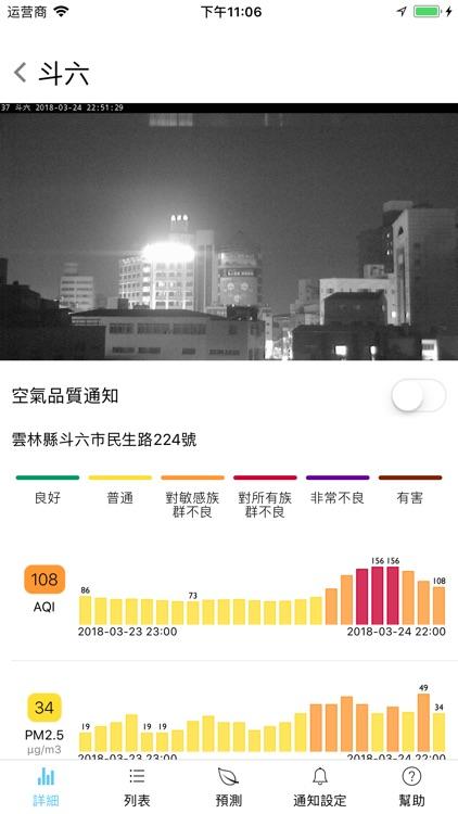 Taiwan Air, check PM2.5 easier screenshot-3