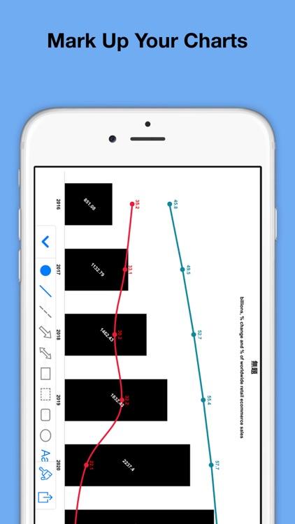 MyChart-Automatic Chart Maker