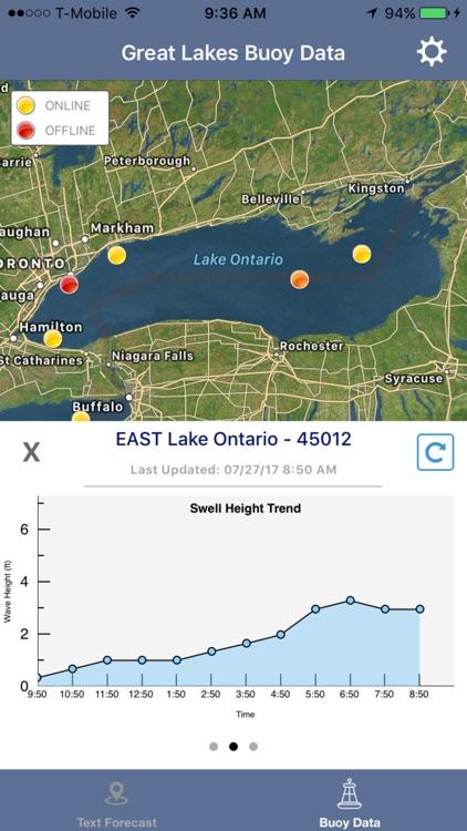 Lake Ontario - NOAA Marine Weather Forecast