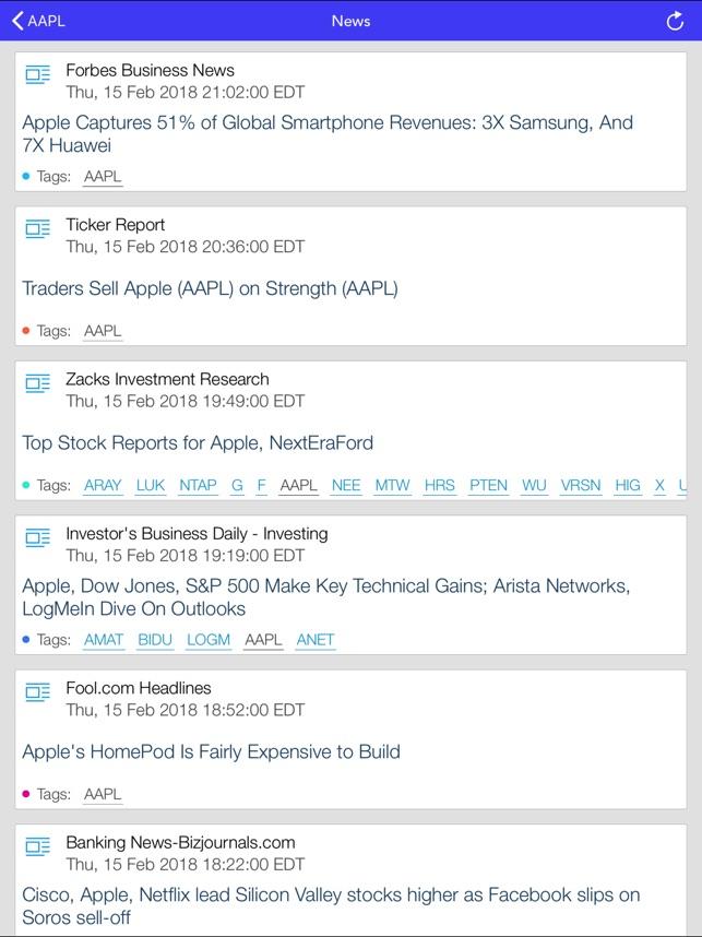 Ipo Stocks Market Calendar On The App Store