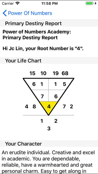 Power Of Numbersのおすすめ画像1