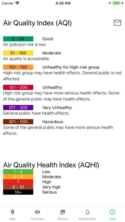Hong Kong Air Quality AQI/AQHI screenshot-4