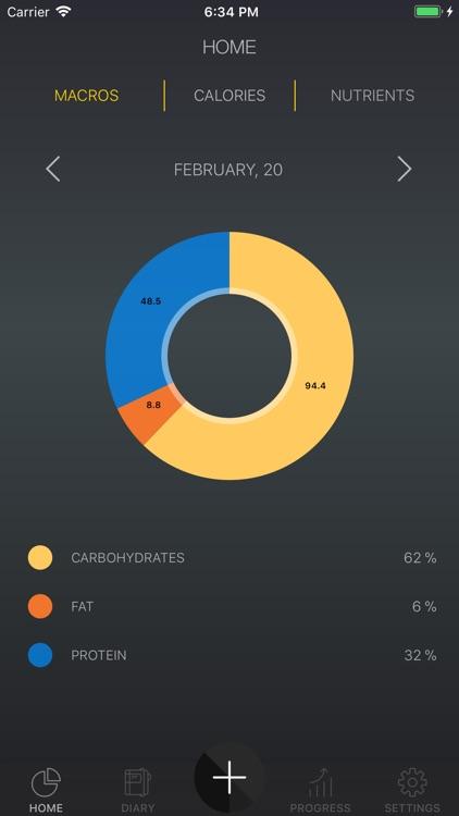 Foodies:Diet & Calorie Tracker