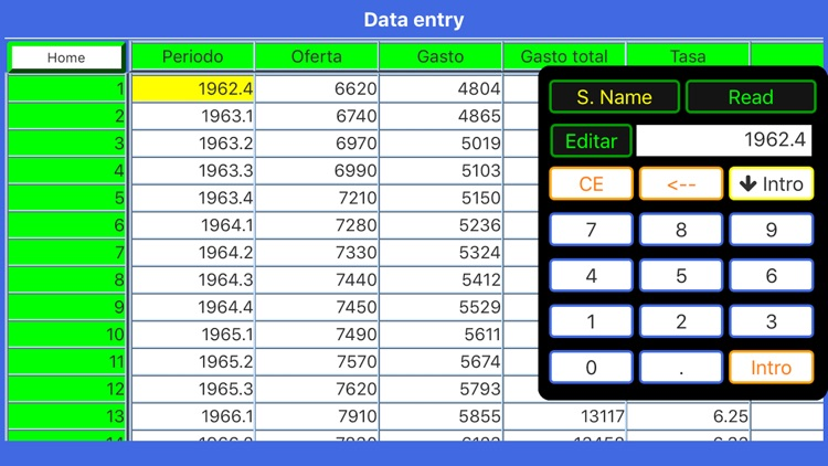 EconometricsNowWorld screenshot-9