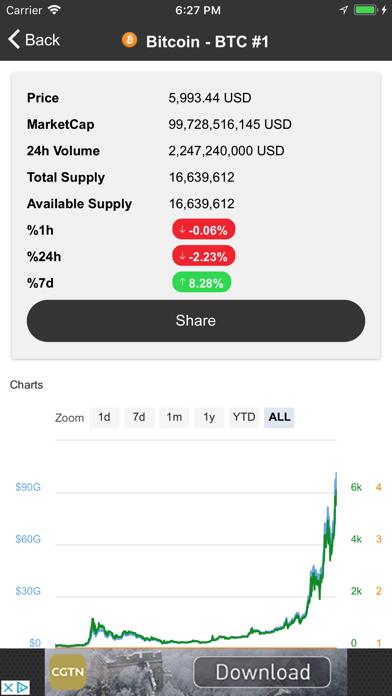 Crypto Coin Market screenshot two
