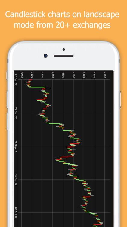 Coin Stats - Crypto Portfolio screenshot-4