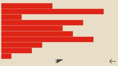 はじめての算数 by Montessoriumのおすすめ画像4