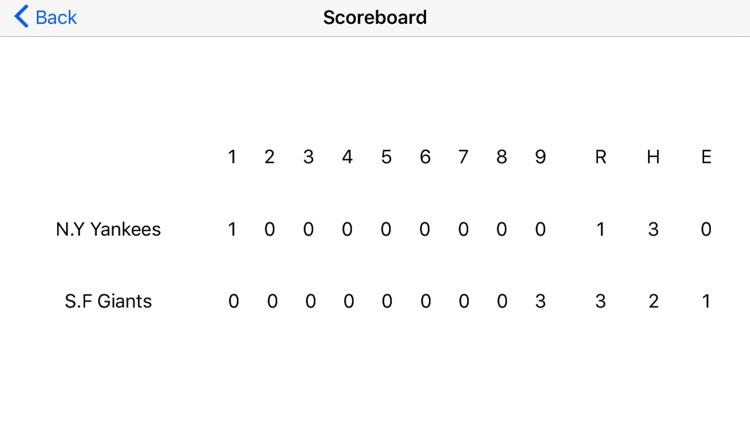Scoreboard for Baseball screenshot-3