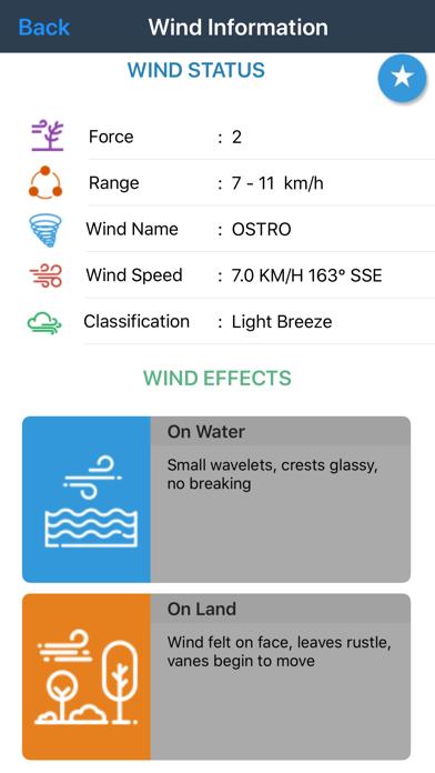 Screenshot for Pronóstico del viento in Peru App Store