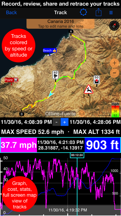Speedometer 55 Pro. GPS kit. Screenshot
