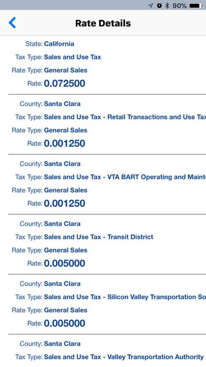 Streamline Sales Tax Rates