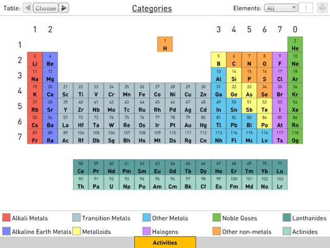 Periodic table 3d on the app store ipad screenshots urtaz Image collections