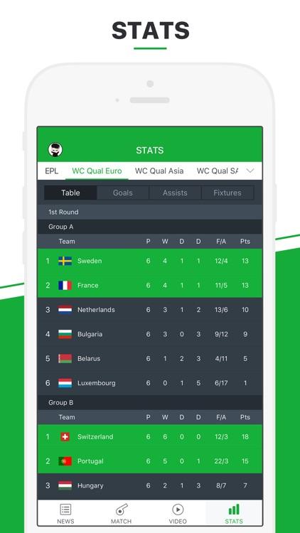 All Football - Live Score&News screenshot-4