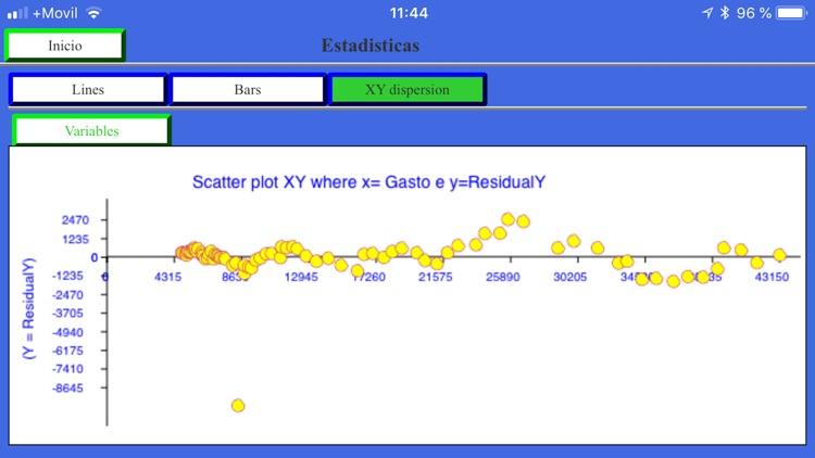 EconometricsNowWorld screenshot-4
