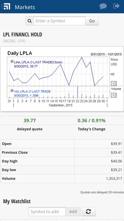 LPL Financial Mobile