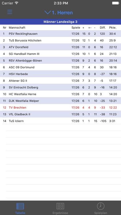 TV Brechten Handball screenshot-4