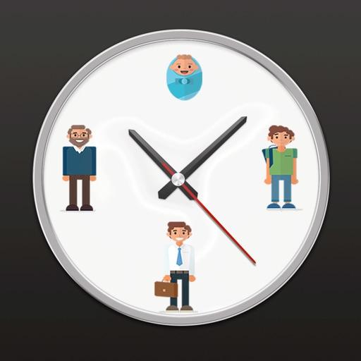 时间规划局 - 我活了多少天