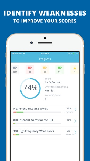 GRE Vocabulary Flashcards Prep on the App Store