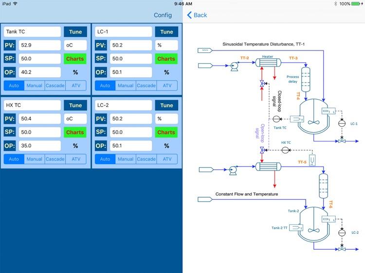 Process control concepts by bjorn tyreus app screenshots ccuart Images