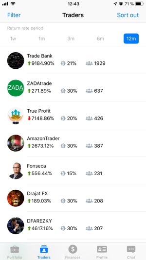 FBS Copy-Trade on the App Store