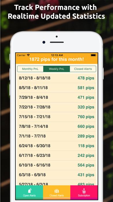 Forex Alerts: Trading Signals Screenshot
