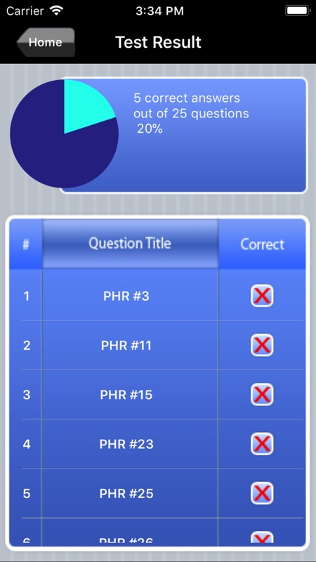 Phr Human Resources Exam Prep Online Game Hack And Cheat Gehack