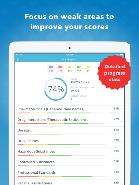 PTCB Pharmacy Tech Mastery screenshot 5