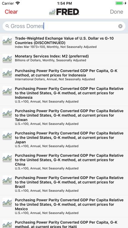 FRED Economic Data screenshot-3