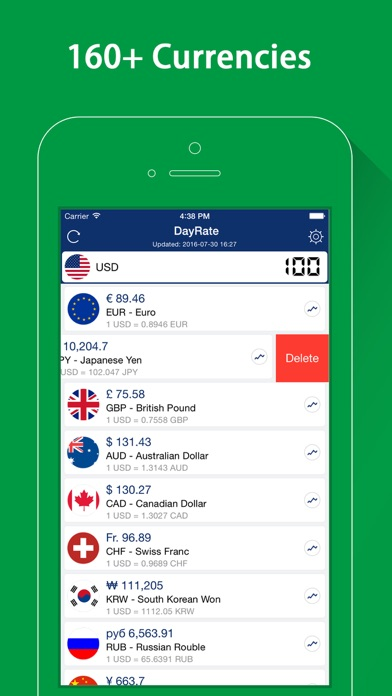 Screenshot #4 for DayRate Pro - Currency Convert