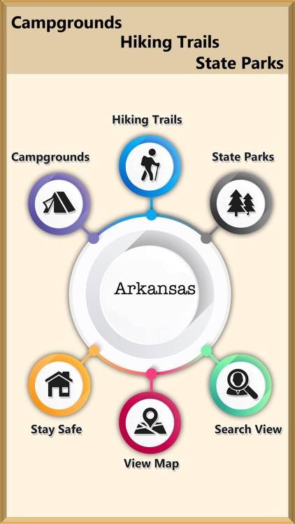 Arkansas Camps & Trails,Parks