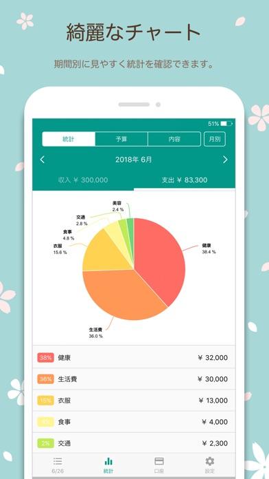 家計簿 - らくな家計簿 Nextスクリーンショット2