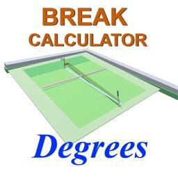 Break Calculator