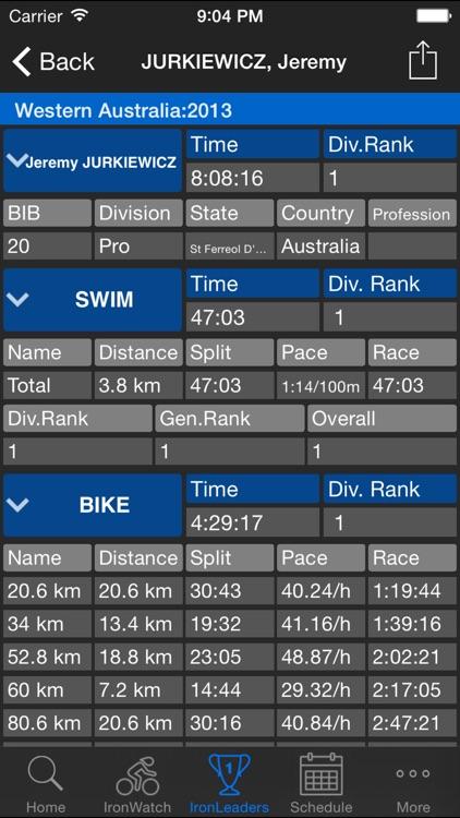IronMobile - Ironman Tracker screenshot-4