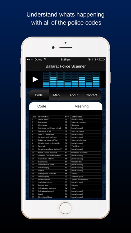 Ballarat Police Scanner Radio screenshot-0
