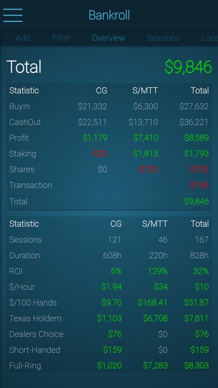 Poker Bankroll Tracker截图2