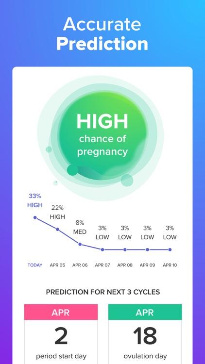 Glow: Ovulation Calculator screenshot-0