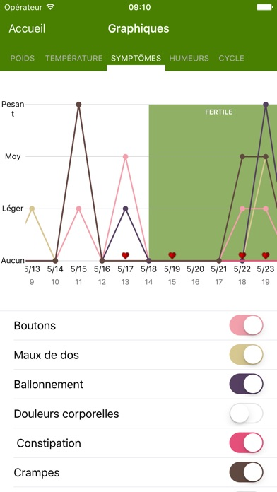 download Calendrier Féminin Deluxe apps 3