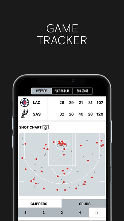 San Antonio Spurs screenshot-3