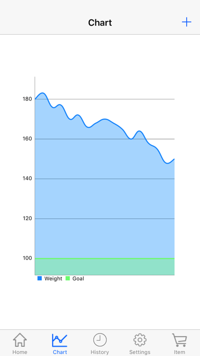 Body Weight Loss Tracker With Record Chart And Log screenshot 2