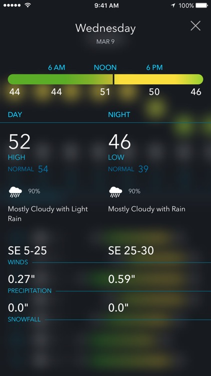 Aeris Pulse Weather screenshot-4