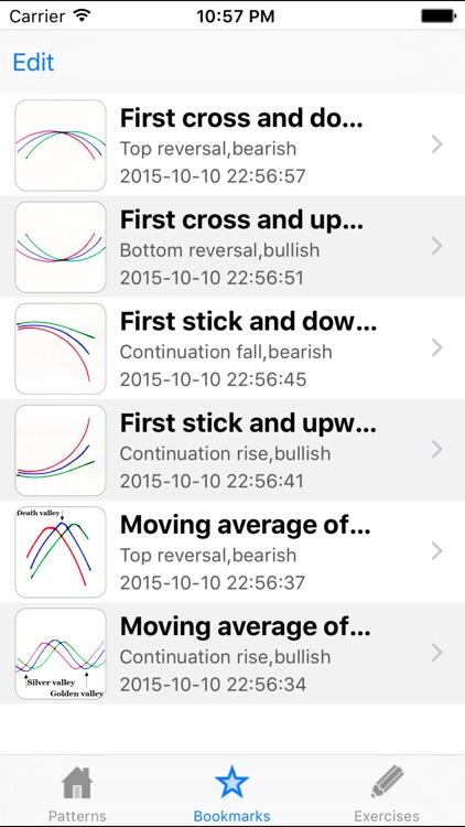 Moving Average screenshot-3