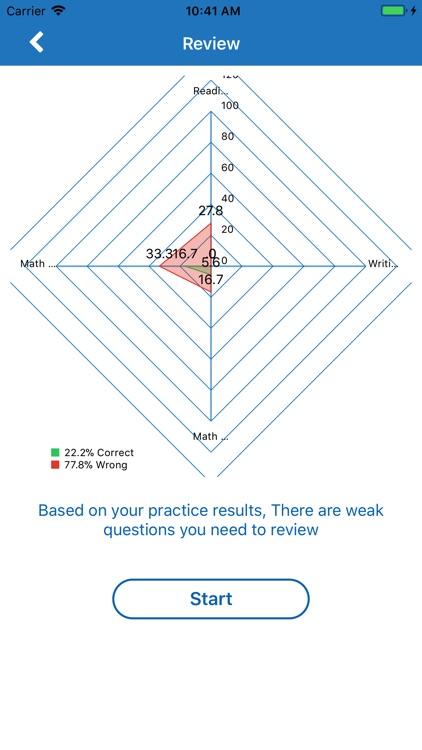 SAT Practice Test Prep by Le Tuan