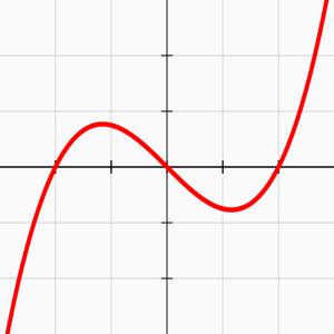Graphing Calculator TI 84 Pro app